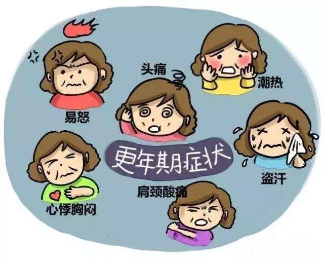 更年期综合症有哪些症状表现?你真的了解吗?
