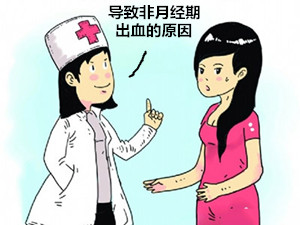 ★非经期出血的原因【注意!】******不要掉以轻心
