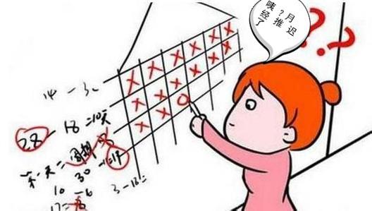 【什么情况下月经会推迟】_部分女性是这6大原因所致!