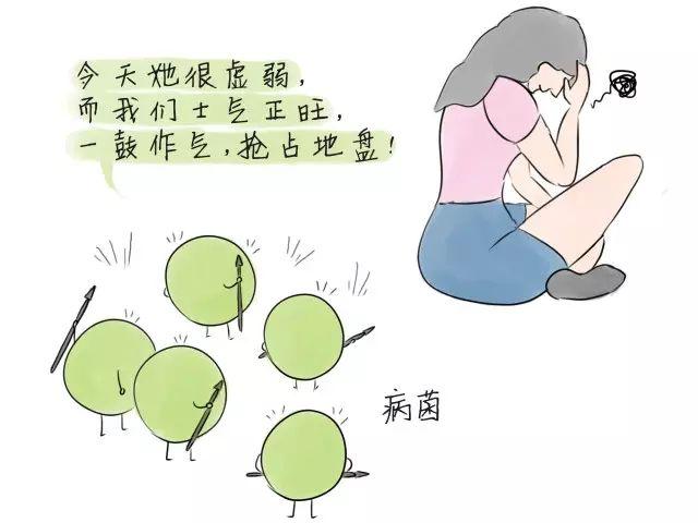 霉菌性阴炎怎么引起的?盘点│霉菌性阴炎的6大传播途径!