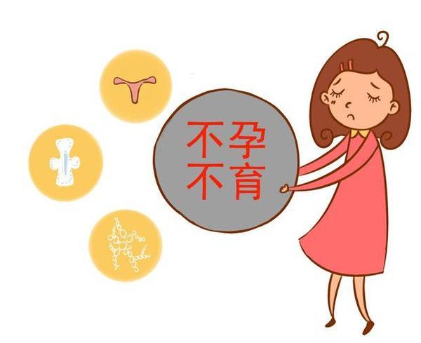 女性不孕不育要做哪些检查