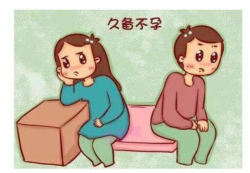 内分泌失调造成女性不孕会有哪些症状?